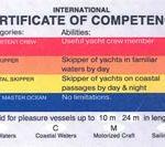 Международные сертификаты на право управления яхтами и катерами за рубежом.